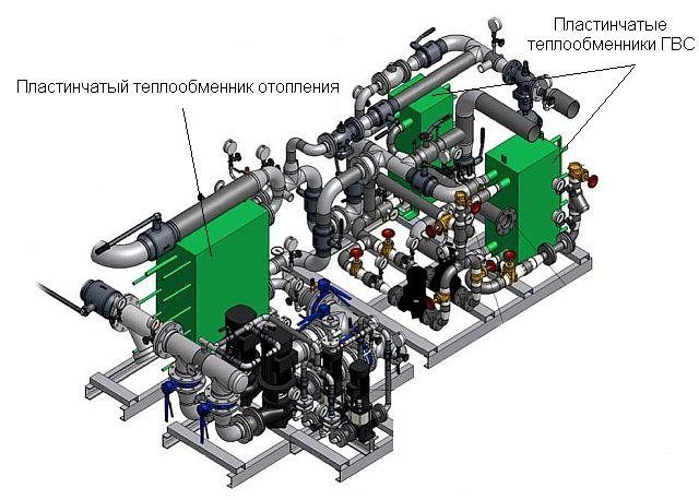 Блочный тепловой пункт, спроектированный для работы в независимой системе теплоснабжения и горячего водоснабжения с теплообменниками