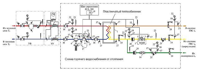 Теплообменники на трубу для гвс Теплообменник Ридан НН 130 Ду 200 Невинномысск