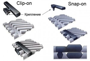 Пластинчатый разборный теплообменник – виды клипсовых креплений