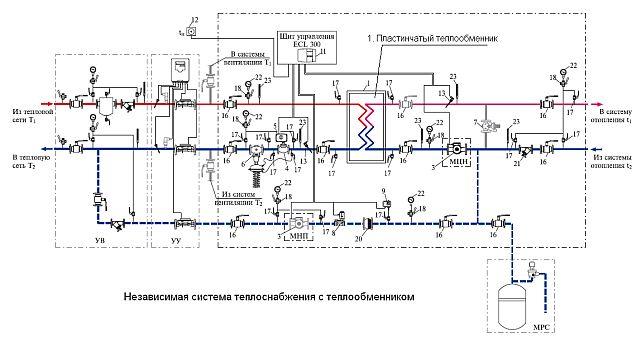 Работа теплообменника многоэтажного дома теплообменник пластинчатый ts20 mfg