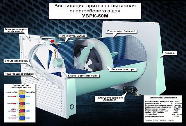 Рекуперативный теплообменник