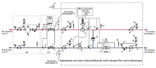 Схема подключения теплообменника на котельной Кожухотрубный конденсатор Alfa Laval McDEW 370 T Сарапул