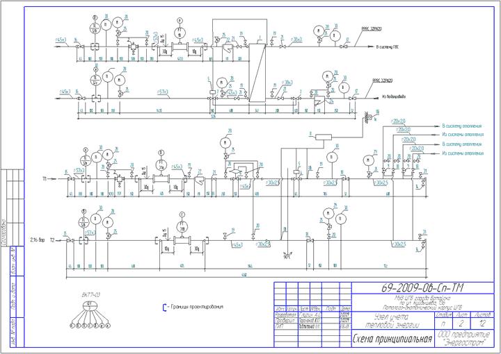 Схема ИТП с термомайзером (автоматикой регулирования температуры).